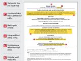 Perfect Resume for Job Interview 7 Reasons This is An Excellent Resume for someone with No