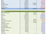 Personnel Budget Template Personal Budget Excel Templates
