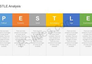 Pestel Analysis Template Word Pestle Analysis Powerpoint Template