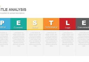 Pestel Analysis Template Word Pestle Chart Related Keywords Pestle Chart Long Tail