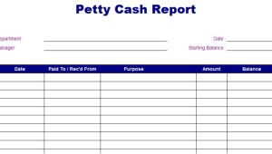 Petty Cash Summary Template Petty Cash Report Template Free Layout format