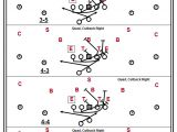 Playmaker Templates Football Playbook Template