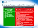 Poker Staking Contract Template Non Value Added Activities Examples