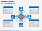 Porter S 5 forces Template Porter 39 S Five forces Related Keywords Porter 39 S Five