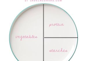 Portion Control Template Fit Tip the Perfectly Portioned Plate Lauren Conrad