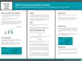 Posterpresentations.com Templates Presentation Poster Templates Free Powerpoint Templates