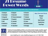 Power Phrases for Cover Letters Resume Power Words and Phrases Perfect Resume format