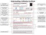 Pressure Gauge Calibration Certificate Template Pressure Gauge Calibration Certificate Template Free