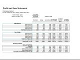 Profits and Losses Template Profit and Loss Statement Template Ms Excel Excel Templates