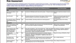 Property Risk assessment Template Property Risk assessment Template Sampletemplatess