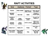 Raft Writing Template Raft Writing Student Examples Google Search Lesson