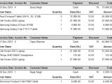 Rdlc Template C Winform Rdlc Master Detail Report Display Record On