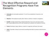 Recognition Proposal Template why are Rewards and Recognition Programs Important