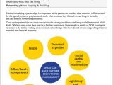 Resource Mapping Template Zambia Partnering tools Zambia Business In Development
