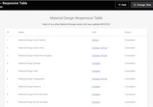 Responsive Stylesheet Template Responsive Table Design Using Css Brokeasshome Com