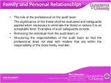 Resume Etika Profesional Audit Etika Profesi Akuntansi Individu