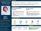 Resume for Job Interview Ppt Visual Resume Ppt Sample for social Media Manager