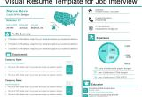 Resume for Job Interview Ppt Visual Resume Template for Job Interview Presentation