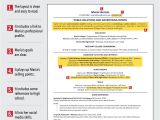 Resume for Students with No Experience 7 Reasons This is An Excellent Resume for someone with No