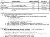 Resume format for Bank Job Fresher Resume Bank Jobs Pdf Hudsonhs Me