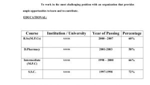 Resume Samples for Pharmacy Freshers Fresher Resume Sample14 by Babasab Patil