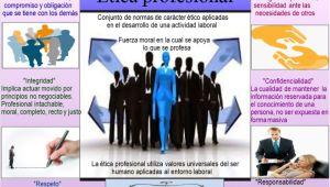 Resumen De Etica Y Moral Profesional Infografia Etica Profesional M8538