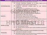 Resumen Personal Y Profesional Los Cuatro Principios Del Codigo Etico Del Project Manager