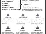 Resumen Personal Y Profesional Mas De 25 Ideas Increibles sobre Resumen En Pinterest