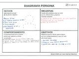 Resumen Y Objetivo Profesional Encuesta Para Segmentacion Y Diagrama De Persona Gourmeteam