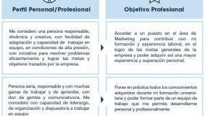 Resumen Y Objetivo Profesional Modelo De Curriculum Vitae Objetivo Laboral Modelo De