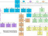 Ria Compliance Manual Template Compliance Manual Template Colbro Co