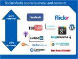 Ria Compliance Manual Template Ria social Media Policy