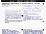 Rigorous Curriculum Design Template Rigorous Curriculum Design Template 55 Fresh Curriculum