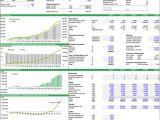 Saas Pricing Model Template Saas E Commerce Financial Models Bundle