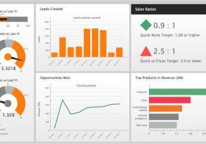 Sales Key Performance Indicators Template Constant Improvement Of Key Performance Indicators Kpi