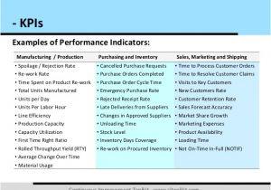 Sales Key Performance Indicators Template Key Performance Indicators