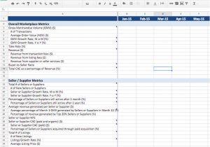 Sales Key Performance Indicators Template Kpi Spreadsheet Template Spreadsheet Templates for