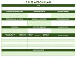 Sales Management tools Templates Best Sales Action Plan Template Example with Impressive