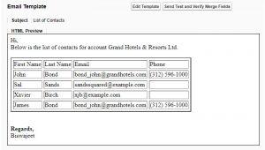 Salesforce Visualforce Email Template Controller Controller Biswajeet Samal 39 S Blog