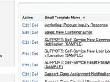 Salesforce Visualforce Email Template Controller Project Superior Salesforce Mass Email Contacts Using