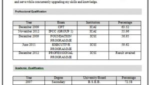Sample Resume for Ca Articleship Training Over 10000 Cv and Resume Samples with Free Download
