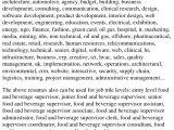 Sample Resume for Food and Beverage Supervisor top 8 Food and Beverage Supervisor Resume Samples
