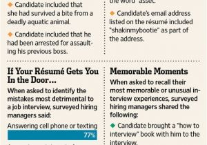 Sample Resume for Older Job Seekers How to Write A Resume Advice for Older Job Seekers Wsj