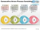 Score.org Business Plan Template Consecutive Arrow Process Consisting 4 Stages Score