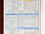 Scripture Journal Templates One Of A Kind Scripture Journal Tutorial Part 2