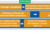 Search Ap Ration Card Details by Name Jnanabhumi