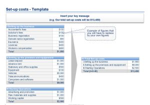 Setting Up A Business Plan Template Download now A Financial Plan Template by Ex Deloitte
