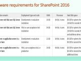 Sharepoint Requirements Template Sharepoint 2016 Overview
