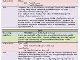 Short Term Business Plan Template 3 Month Business Plan Business form Templates