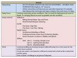 Short Term Business Plan Template Short Term Business Plan Reportz17 Web Fc2 Com
